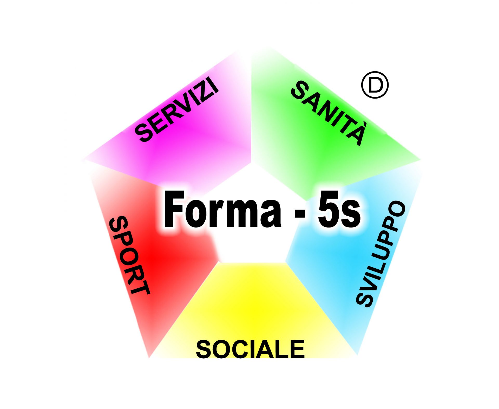 Forma-5s